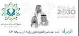 ريادة الأعمال والمرأة السعودية في رؤية 2030