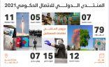"""79 شخصية إقليمية وعالمية تشارك في """"الدولي للاتصال الحكومي 2021"""""""