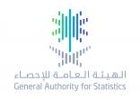 التضخم في السعودية يرتفع 0.6% في سبتمبر على أساس سنوي